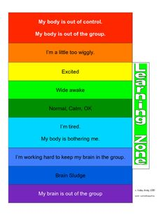 "Great chart to help kids become aware and label their physical state!  Important for kids to identify when they are in the ""learning zone"" and if not, use strategies to get there!  Nice alignment with social thinking!"