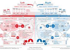 Left vs Right, World