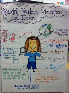 Good Readers-inference/visualize