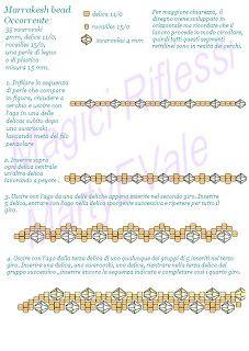 Marrakesh Bead schema 1