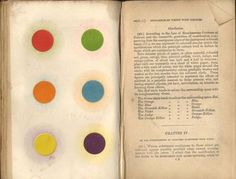 loquaciousconnoisseur: M. E. Chevreul The Principles of Harmony and Contrast of Colours London, 1860