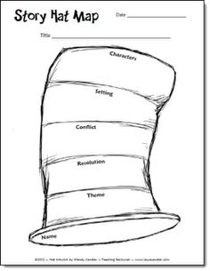 Corkboard Connections: Story Hat Map  - Two fun variations of a plot map graphic organizer USE FOR HAT PATTERN
