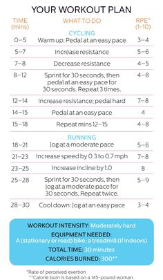 Triathlon Training: Running and Cycling Brick Workout for Beginners - Shape Magazine