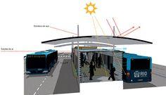 JC Arquitetos Associados: Estações de ônibus, Rio de Janeiro - ARCOWEB