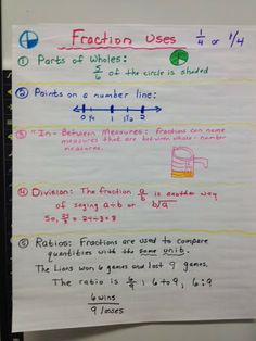 The Many Uses of Fractions