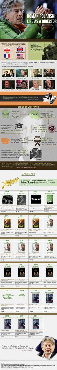 Infographic-based history about Roman Polanski, a one of greatest Polish film director to date.  #movie #film #polanski