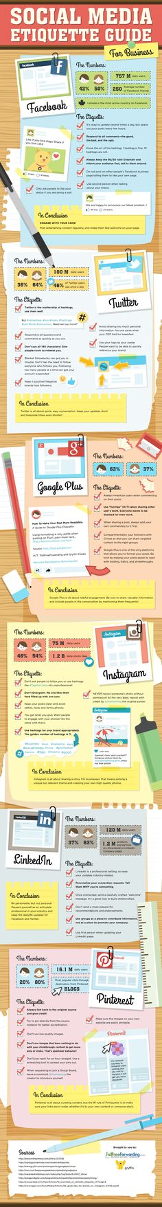 The Social Media Etiquette Guide for Business [infographic]