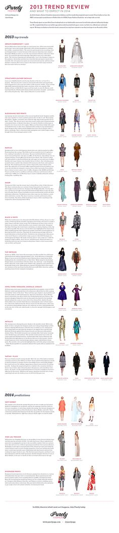 Purely's 2013 Trend Review & 2014 Predictions (with GIANT infographic) | Purely Fashion - http://blog.purelyapp.com/annual-trend-report-2013/