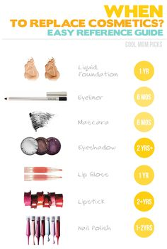 When to replace makeup: An easy reference guide
