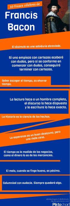 10 frases célebres de Francis Bacon #infografia #infographic #frases #quotes