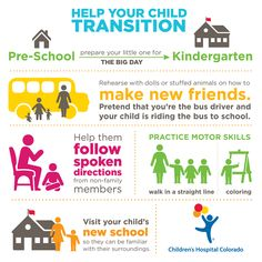 Help Ease the Transition From Pre-School to Kindergarten by childrenscolorado #Kids #Kindergarten. Repinned by SOS Inc. Resources pinterest.com/sostherapy/.