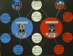 Teach it With Class: Election Lesson Plans & Ideas