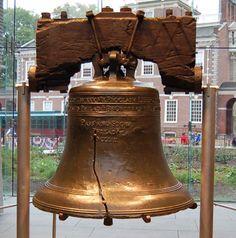 Liberty Bell, Philadelphia