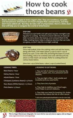 Cooking beans cheat sheet