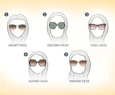 Perfect Eyeglass Frame For Round Face : Choosing Perfect Eyeglasses on Pinterest Face Shapes ...
