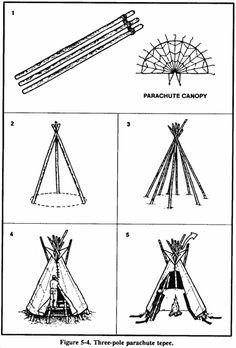 Survival emergency shelters - Three pole parachute tepee