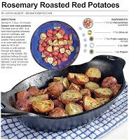 Behind the Bites: Rosemary Roasted Red Potatoes