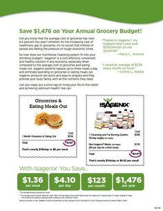 Isagenix cost breakdown and price comparisons - Work Hard Eat Smart #Isagenix #nutritionalcleansing