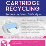 The Benefits of Recycling Ink Cartridges