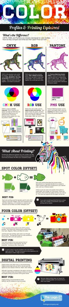 Explaining in simple terms the differences between RGB and CMYK color and Spot Color systems and Process Printing compared with Digital Print.