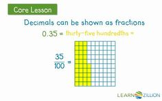 5.NBT.3b lessons
