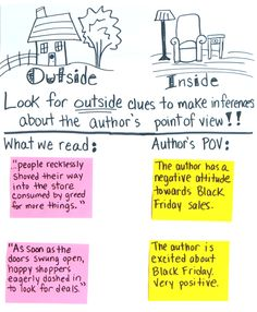 """""""Outside/Inside"""" .... a useful anchor chart for POV"""
