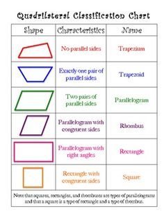 Square Quadrilaterals Worksheet Along With Worksheet On Matter With ...