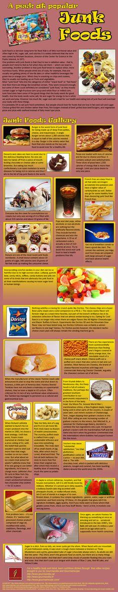 Popular Junk Foods