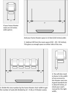 How to measure for home theater seating.  Diagram for Determining Number of Seats per Row