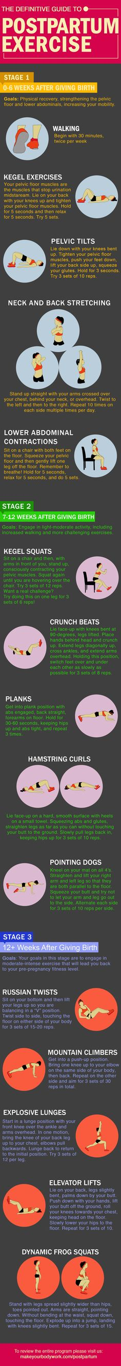 An awesome and comprehensive post pregnancy fitness guide #infographic #fitnessguide #postpregnancy