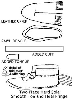 NativeTech: Overview of Native American Footwear ~ Moccasins