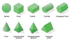 Great Collection of 3D Shape Nets to Download and Print — Edgalaxy