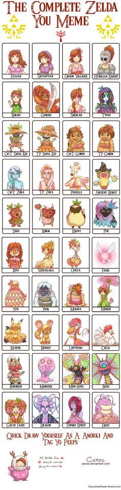The Complete Zelda You Meme by Cavea.deviantart.com on @deviantART