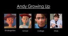 Andy growing up.  Toy Story