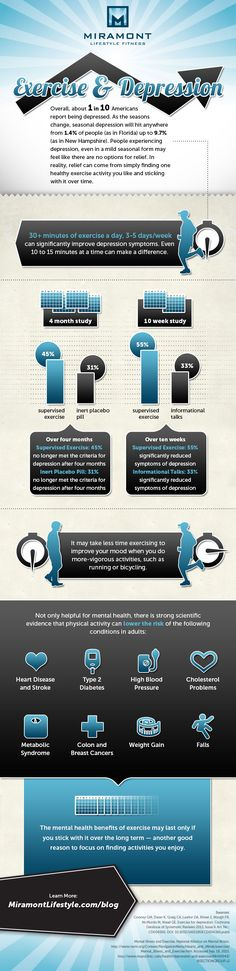 Exercise and Depression Infographic
