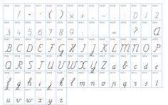 Juf Inger: lettertype pennenstreken in word