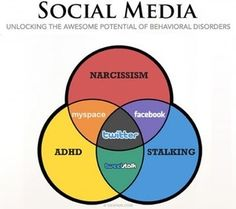 Social media for behavioral disorders. Hilarious! http://gizmodo.com/5578380/which-social-network-goes-with-your-kind-of-crazy