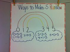 The Littlest Scholars: Ways to Make 5 and 10..Rainbows of Fun!
