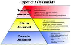 Interim Assessments Predict Student Performance on State Tests | Scholastic.com