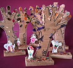 3D Handprint Trees