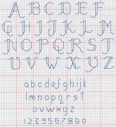 Typography font mapping handbook old english text alphabet font