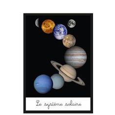 Cartes de nomenclature «les planètes»