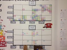 This display is located in a space not accessible to students. Each colored square represents a specific student's attendance; the squares move with each data cycle, helping staff to visualize both individual and holistic attendance information.