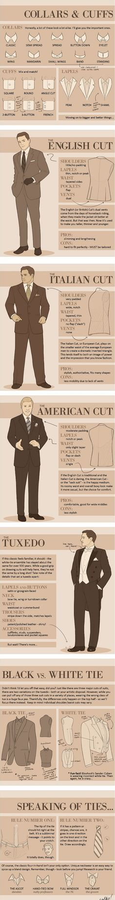 Wedding Suits Decoded