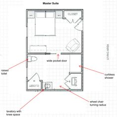 Ada compliant home additions on pinterest Ada compliant homes