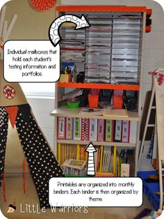 Tips for Getting your Classroom Organized in 2014