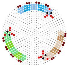 Circle of Caterpillars Perler Bead Pattern