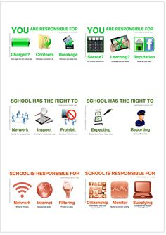 Great iPad Responsible Use Posters for Your Cllass ~ Educational Technology and Mobile Learning