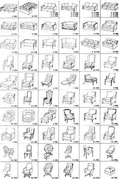 Upholstery yardage chart