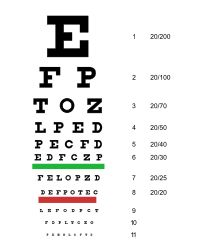 New York Nixes Eye Test Requirement For Driver License Renewals POSTED BY DANIELLE SULLIVAN ON SEPTEMBER 27TH, 2011     Six other states have done this as well.  Concerning much??